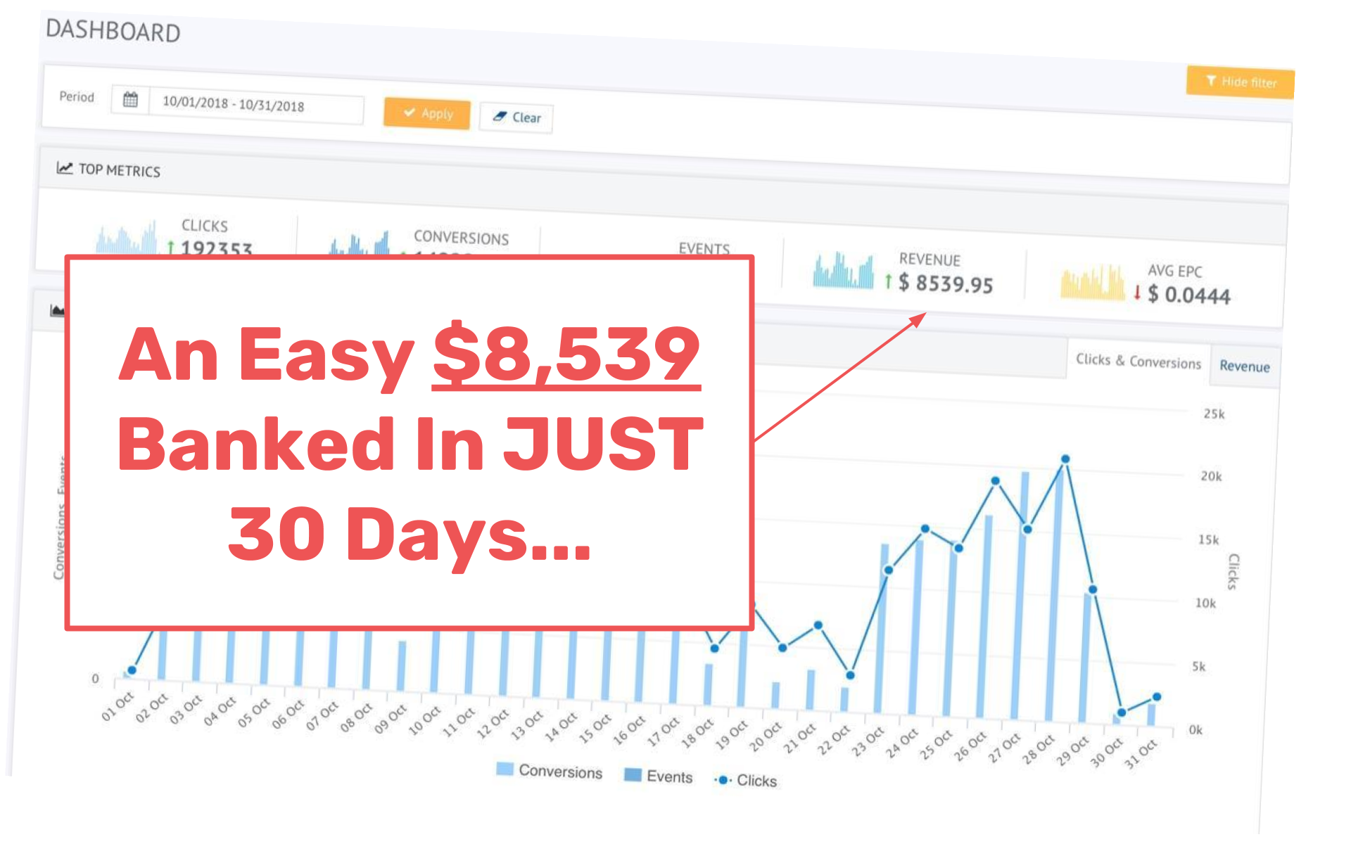 How To Combine CPA Affiliate Marketing & FB ads to Turn $5 into $163 in 30 min 2